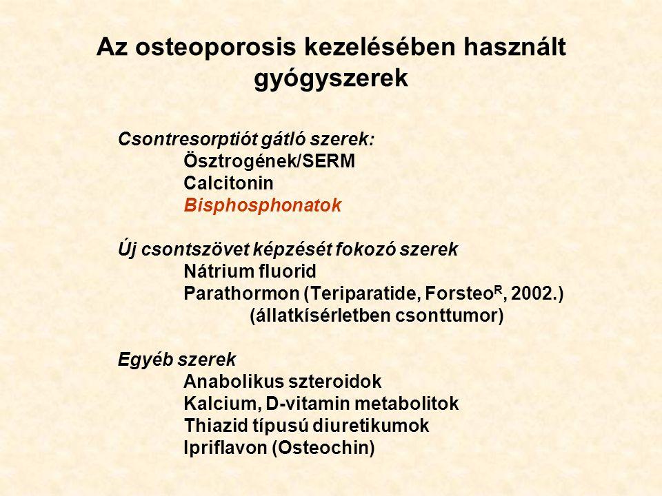 Az osteoporosis kezelésében használt gyógyszerek Csontresorptiót gátló szerek: Ösztrogének/SERM Calcitonin Bisphosphonatok Új csontszövet képzését fokozó szerek Nátrium fluorid Parathormon (Teriparatide, Forsteo R, 2002.) (állatkísérletben csonttumor) Egyéb szerek Anabolikus szteroidok Kalcium, D-vitamin metabolitok Thiazid típusú diuretikumok Ipriflavon (Osteochin)