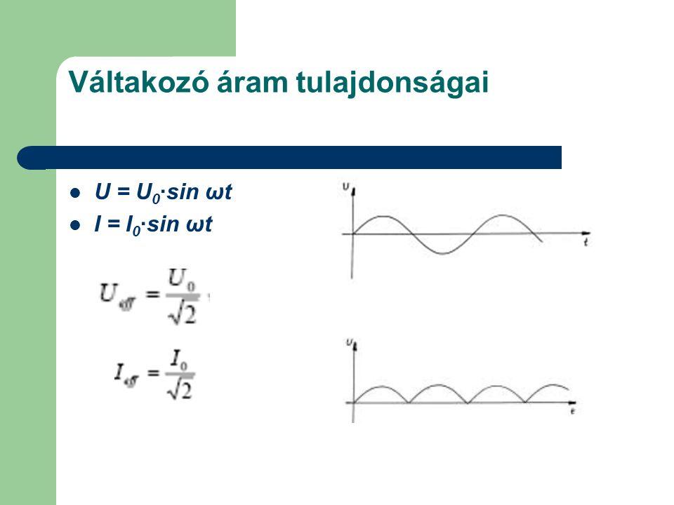Váltakozó áram tulajdonságai U = U 0 ·sin ωt I = I 0 ·sin ωt