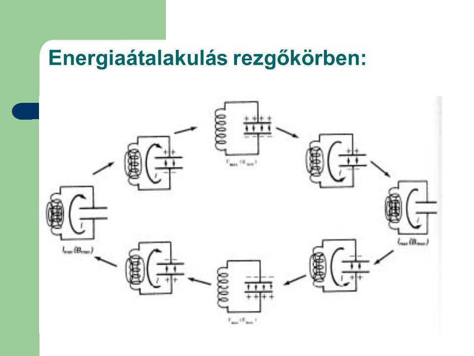 Energiaátalakulás rezgőkörben: