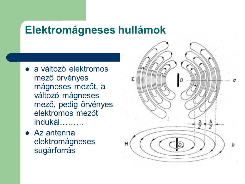 Elektromágneses hullámok a változó elektromos mező örvényes mágneses mezőt, a változó mágneses mező, pedig örvényes elektromos mezőt indukál……… Az ant