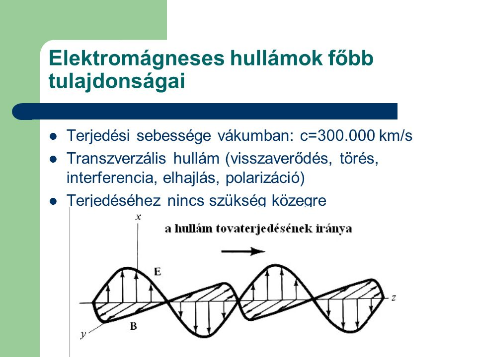 Elektromágneses hullámok főbb tulajdonságai Terjedési sebessége vákumban: c=300.000 km/s Transzverzális hullám (visszaverődés, törés, interferencia, e
