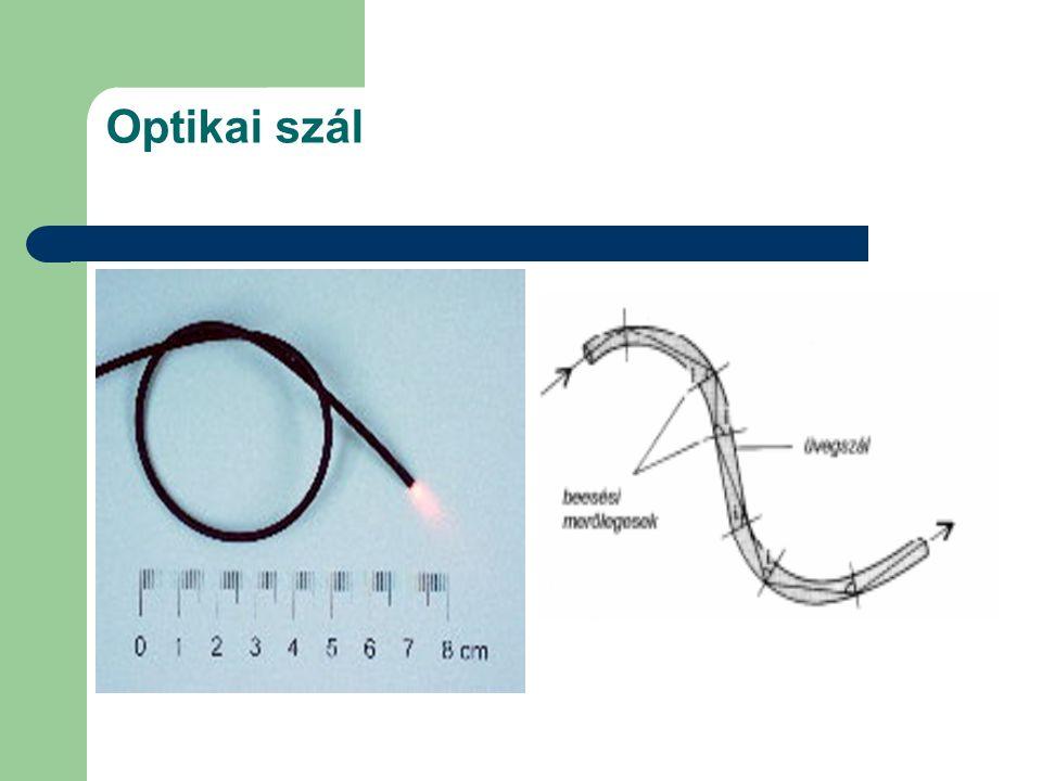 Optikai szál