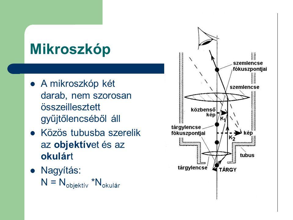 Mikroszkóp A mikroszkóp két darab, nem szorosan összeillesztett gyűjtőlencséből áll Közös tubusba szerelik az objektívet és az okulárt Nagyítás: N = N