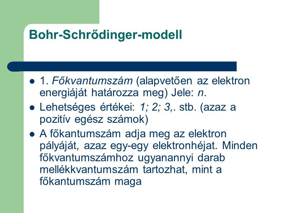 Bohr-Schrődinger-modell 1. Főkvantumszám (alapvetően az elektron energiáját határozza meg) Jele: n. Lehetséges értékei: 1; 2; 3,. stb. (azaz a pozitív
