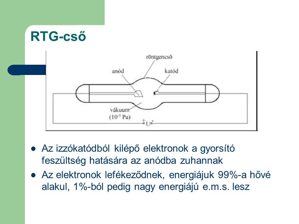 Az izzókatódból kilépő elektronok a gyorsító feszültség hatására az anódba zuhannak Az elektronok lefékeződnek, energiájuk 99%-a hővé alakul, 1%-ból p