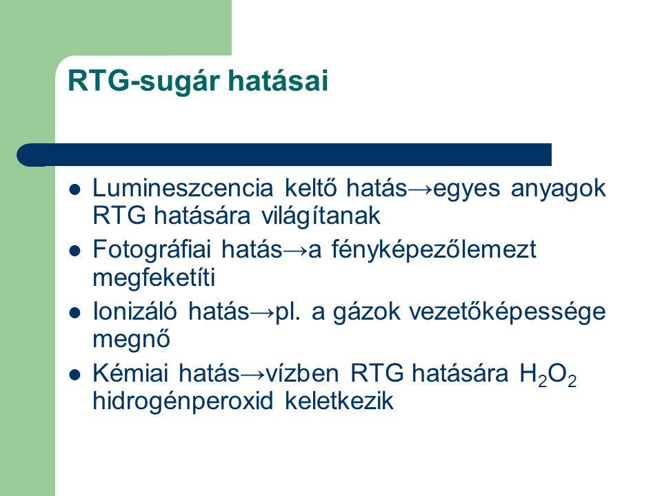 RTG-sugár hatásai Lumineszcencia keltő hatás→egyes anyagok RTG hatására világítanak Fotográfiai hatás→a fényképezőlemezt megfeketíti Ionizáló hatás→pl
