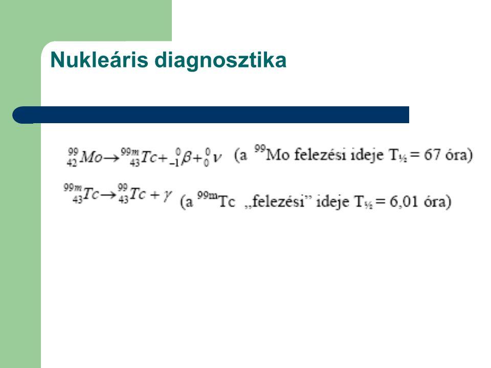 Nukleáris diagnosztika