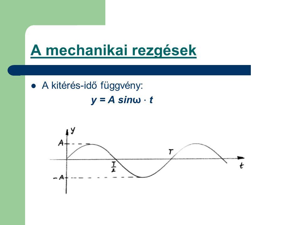 A mechanikai rezgések A kitérés-idő függvény: y = A sinω ⋅ t