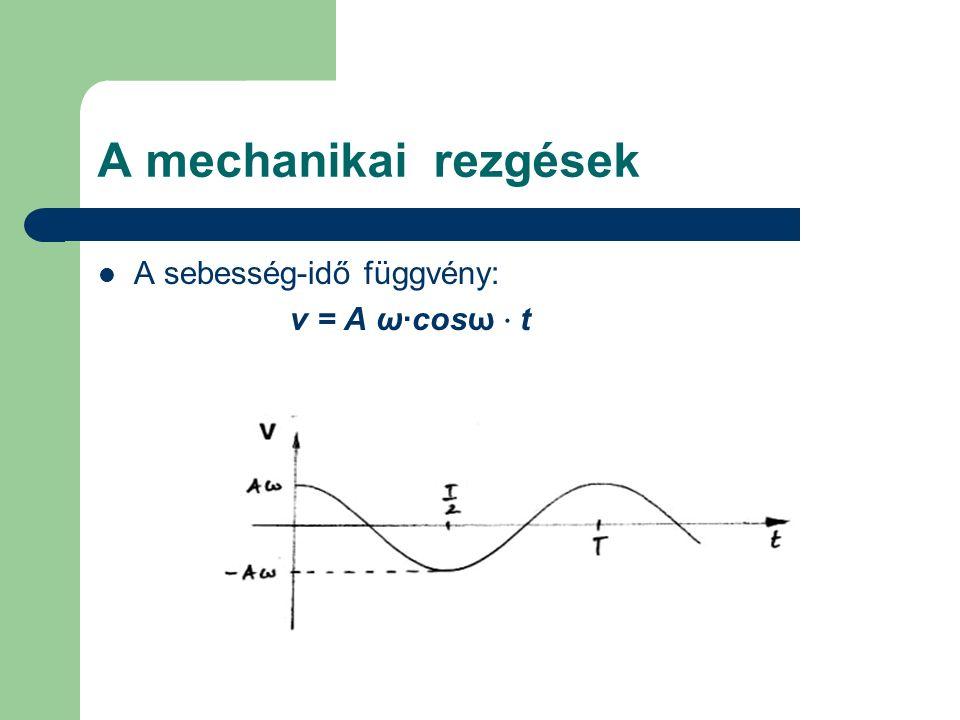 A mechanikai rezgések A sebesség-idő függvény: v = A ω·cosω ⋅ t