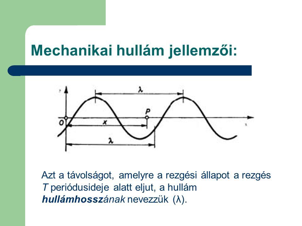 Mechanikai hullám jellemzői: Azt a távolságot, amelyre a rezgési állapot a rezgés T periódusideje alatt eljut, a hullám hullámhosszának nevezzük (λ).