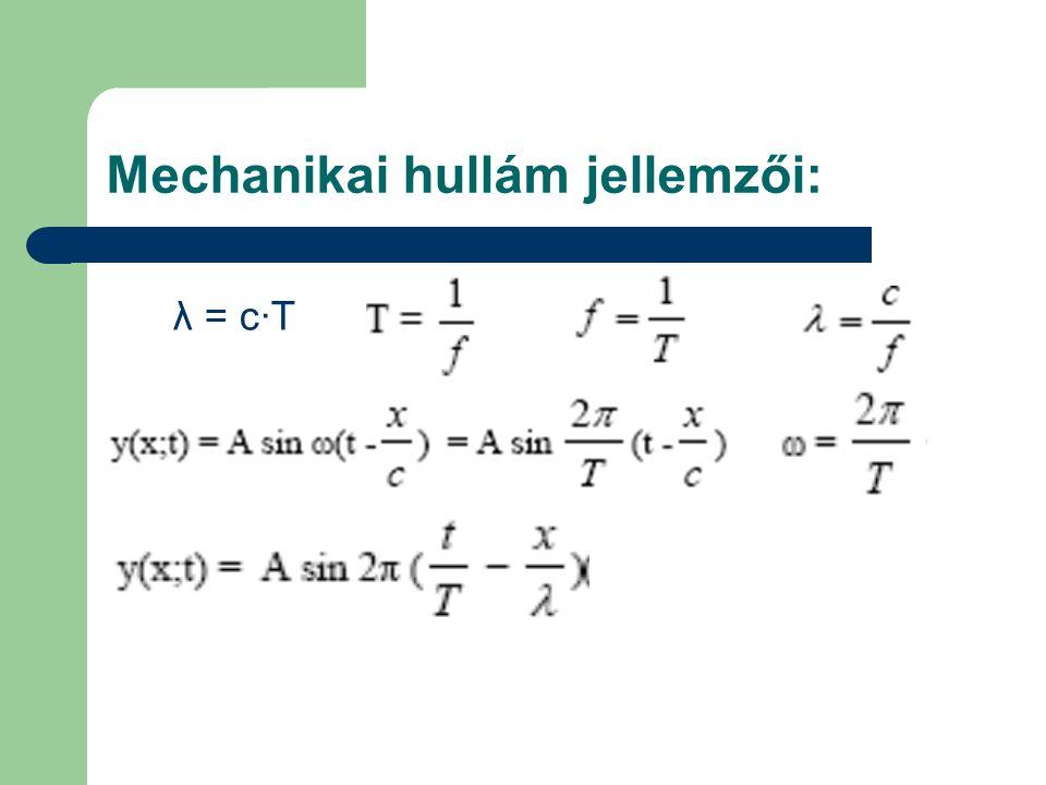 Mechanikai hullám jellemzői: λ = c·T