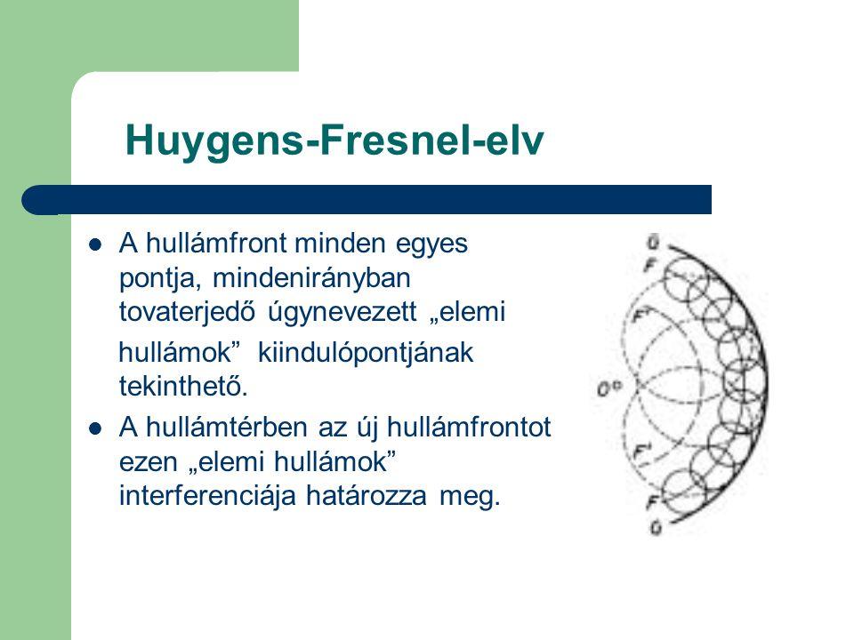 """Huygens-Fresnel-elv A hullámfront minden egyes pontja, mindenirányban tovaterjedő úgynevezett """"elemi hullámok"""" kiindulópontjának tekinthető. A hullámt"""