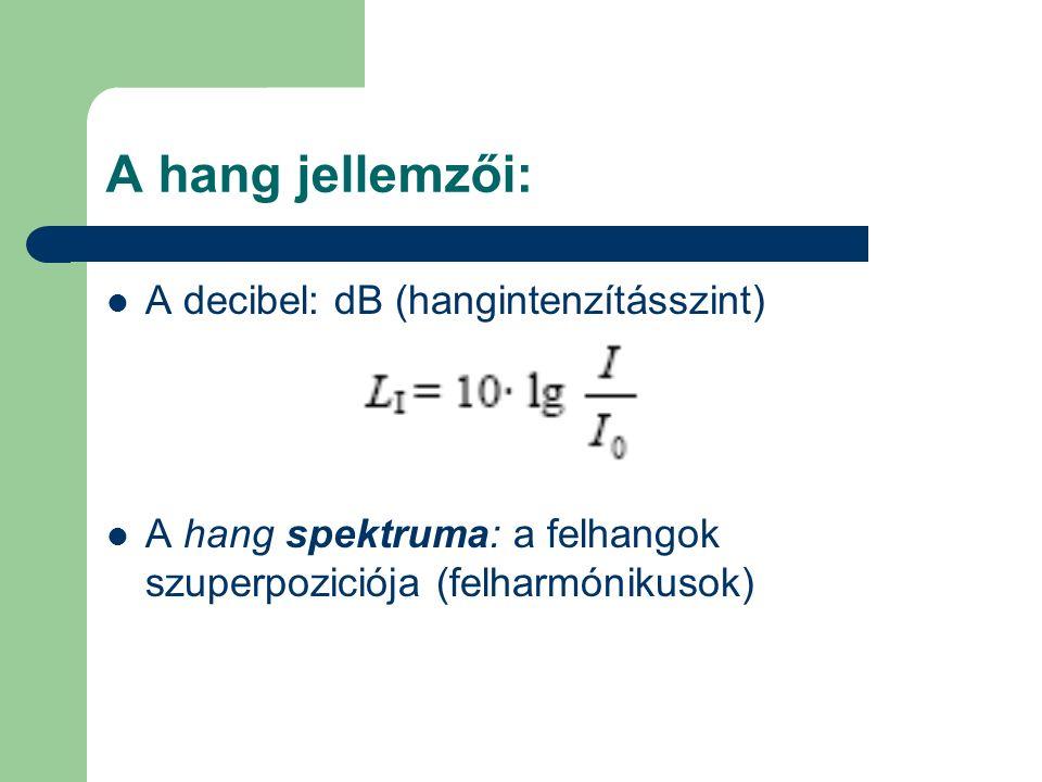 A hang jellemzői: A decibel: dB (hangintenzításszint) A hang spektruma: a felhangok szuperpoziciója (felharmónikusok)