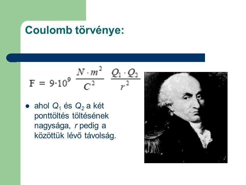 Coulomb törvénye: ahol Q 1 és Q 2 a két ponttöltés töltésének nagysága, r pedig a közöttük lévő távolság.