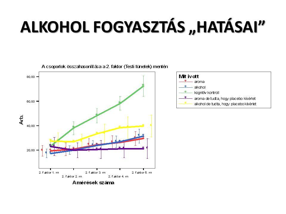 """ALKOHOL FOGYASZTÁS """"HATÁSAI"""