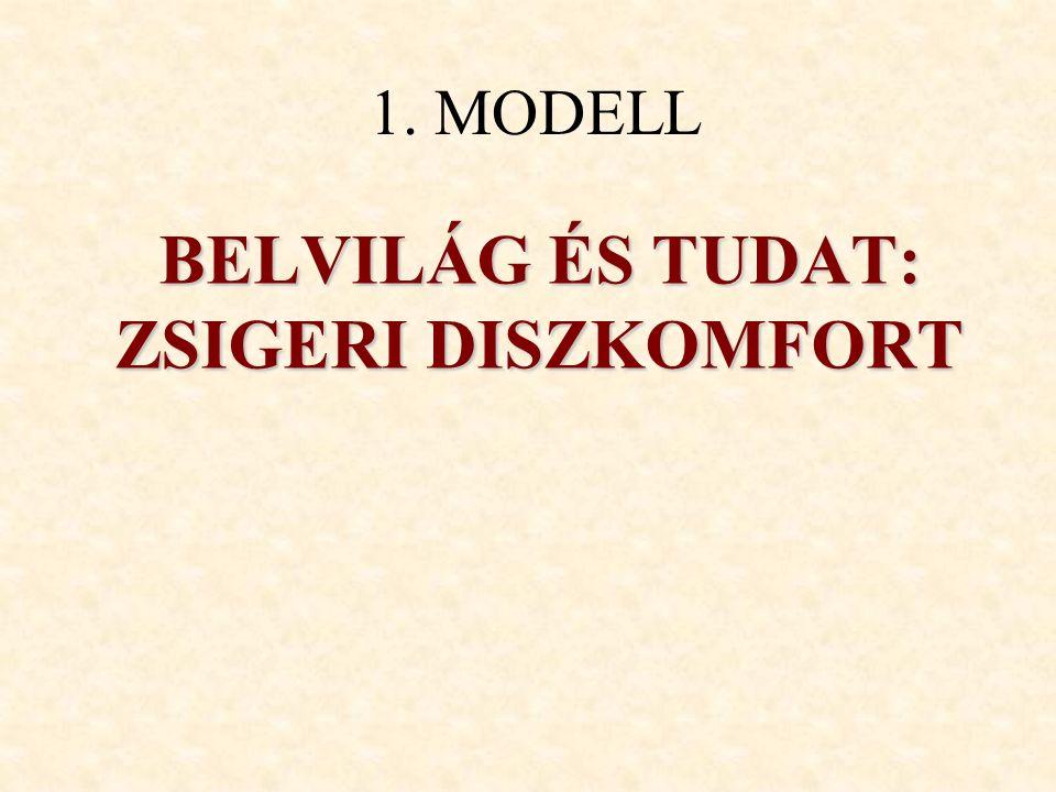 BELVILÁG ÉS TUDAT: ZSIGERI DISZKOMFORT 1. MODELL