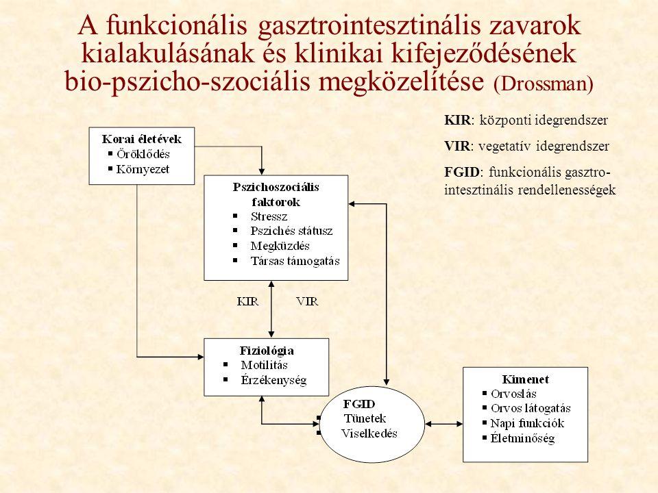 A funkcionális gasztrointesztinális zavarok kialakulásának és klinikai kifejeződésének bio-pszicho-szociális megközelítése (Drossman) KIR: központi idegrendszer VIR: vegetatív idegrendszer FGID: funkcionális gasztro- intesztinális rendellenességek