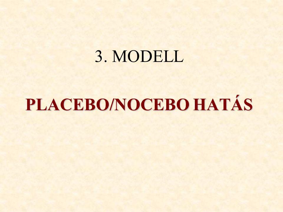 PLACEBO/NOCEBO HATÁS 3. MODELL