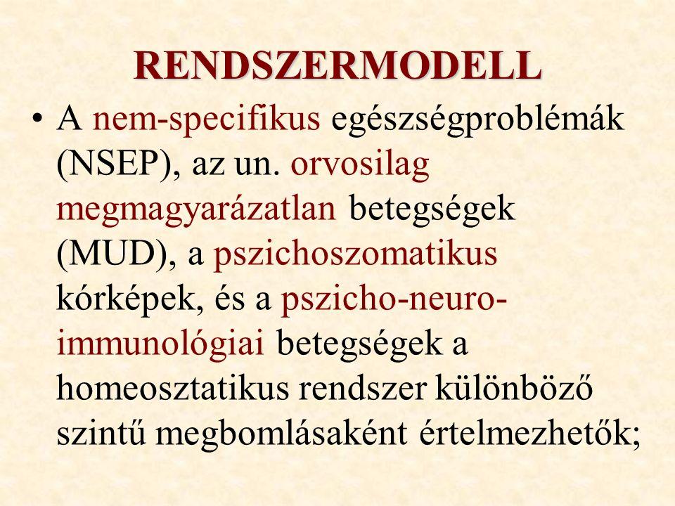 RENDSZERMODELL A nem-specifikus egészségproblémák (NSEP), az un.