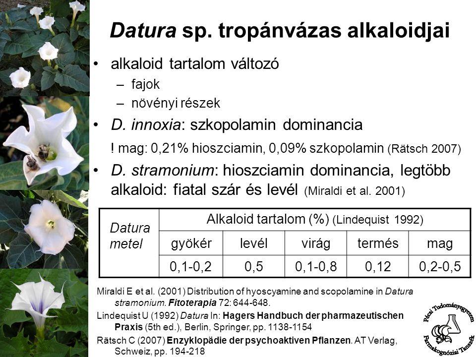 Datura sp. tropánvázas alkaloidjai Datura metel Alkaloid tartalom (%) (Lindequist 1992) gyökérlevélvirágtermésmag 0,1-0,20,50,50,1-0,80,120,2-0,5 alka