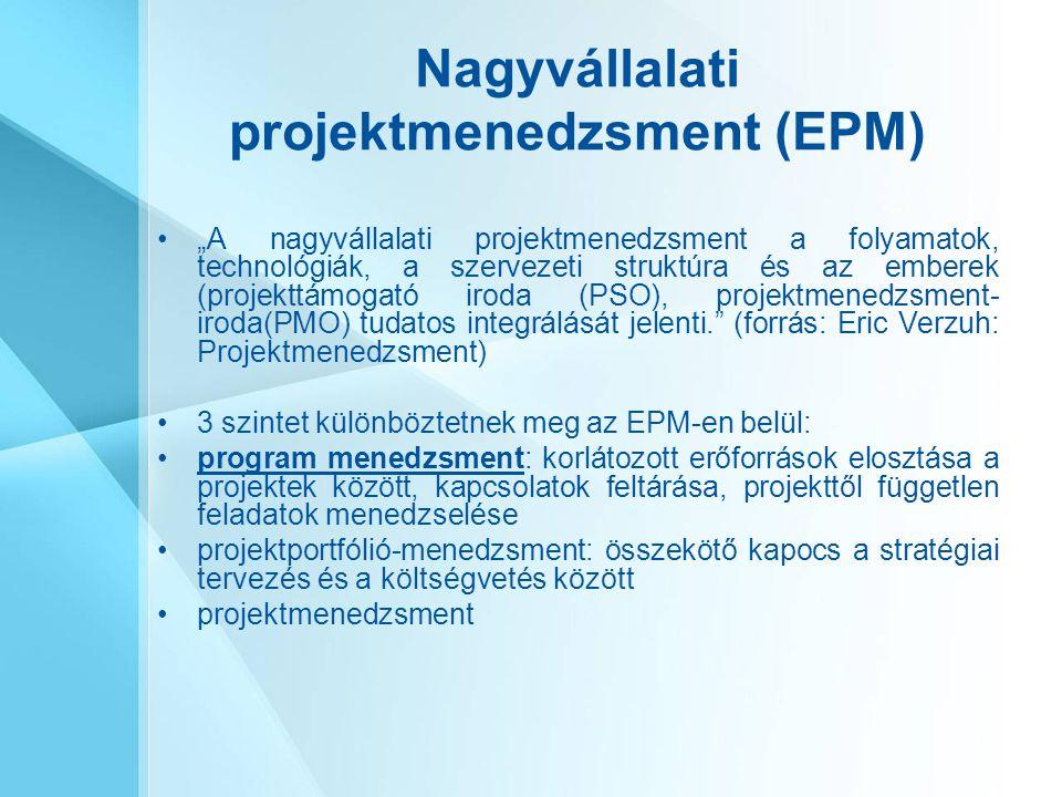 """Nagyvállalati projektmenedzsment (EPM) """"A nagyvállalati projektmenedzsment a folyamatok, technológiák, a szervezeti struktúra és az emberek (projekttámogató iroda (PSO), projektmenedzsment- iroda(PMO) tudatos integrálását jelenti. (forrás: Eric Verzuh: Projektmenedzsment) 3 szintet különböztetnek meg az EPM-en belül: program menedzsment: korlátozott erőforrások elosztása a projektek között, kapcsolatok feltárása, projekttől független feladatok menedzselése projektportfólió-menedzsment: összekötő kapocs a stratégiai tervezés és a költségvetés között projektmenedzsment"""