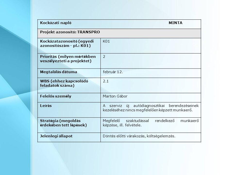 Kock á zati napl ó MINTA Projekt azonos í t ó : TRANSPRO Kock á zatazonos í t ó (egyedi azonos í t ó sz á m - pl.: K01) K01 Priorit á s (milyen m é rt é kben vesz é lyezteti a projektet) 2 Megtal á l á s d á tumafebru á r 12.
