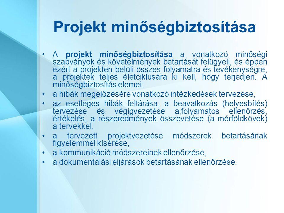 Projekt minőségbiztosítása A projekt minőségbiztosítása a vonatkozó minőségi szabványok és követelmények betartását felügyeli, és éppen ezért a projekten belüli összes folyamatra és tevékenységre, a projektek teljes életciklusára ki kell, hogy terjedjen.