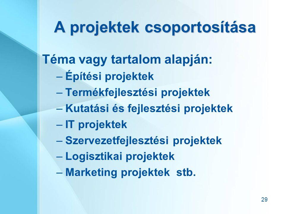 29 A projektek csoportosítása Téma vagy tartalom alapján: –Építési projektek –Termékfejlesztési projektek –Kutatási és fejlesztési projektek –IT projektek –Szervezetfejlesztési projektek –Logisztikai projektek –Marketing projektek stb.