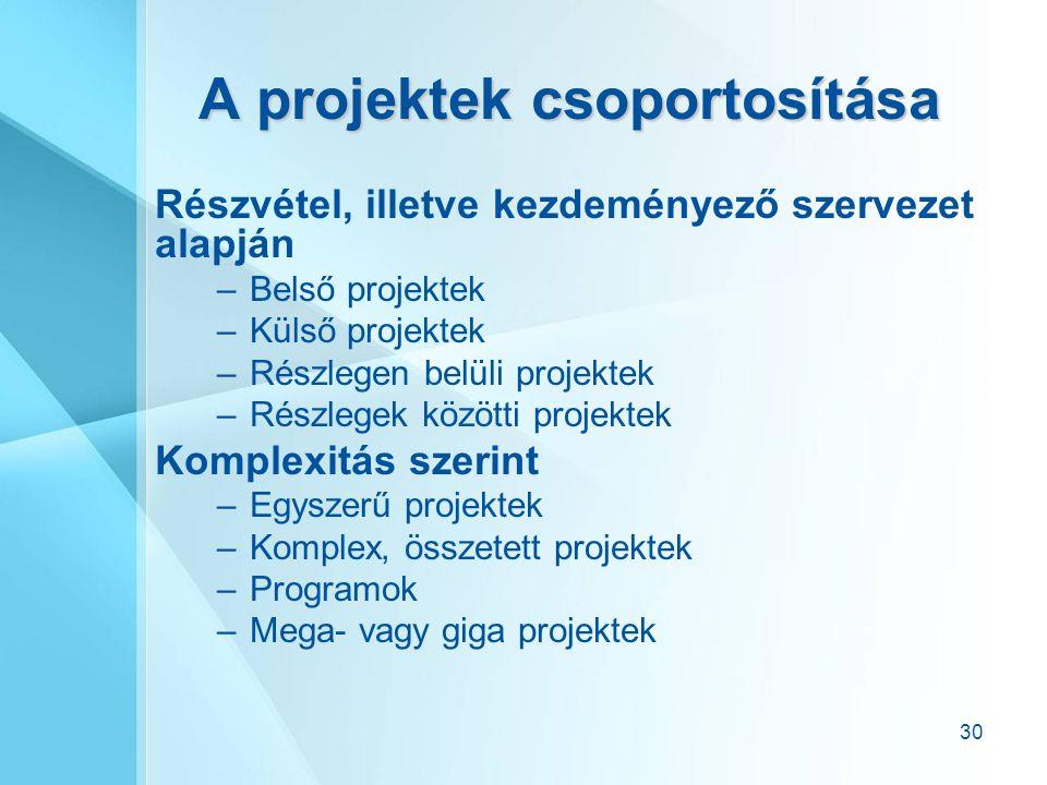 30 A projektek csoportosítása Részvétel, illetve kezdeményező szervezet alapján –Belső projektek –Külső projektek –Részlegen belüli projektek –Részlegek közötti projektek Komplexitás szerint –Egyszerű projektek –Komplex, összetett projektek –Programok –Mega- vagy giga projektek