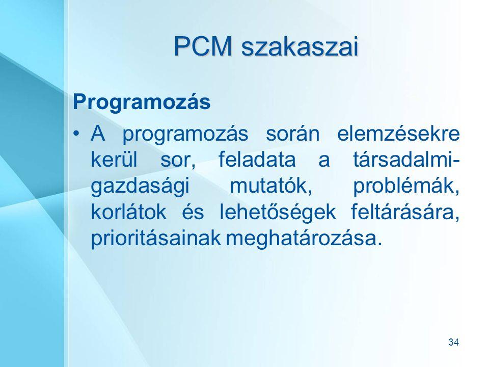 34 PCM szakaszai Programozás A programozás során elemzésekre kerül sor, feladata a társadalmi- gazdasági mutatók, problémák, korlátok és lehetőségek feltárására, prioritásainak meghatározása.