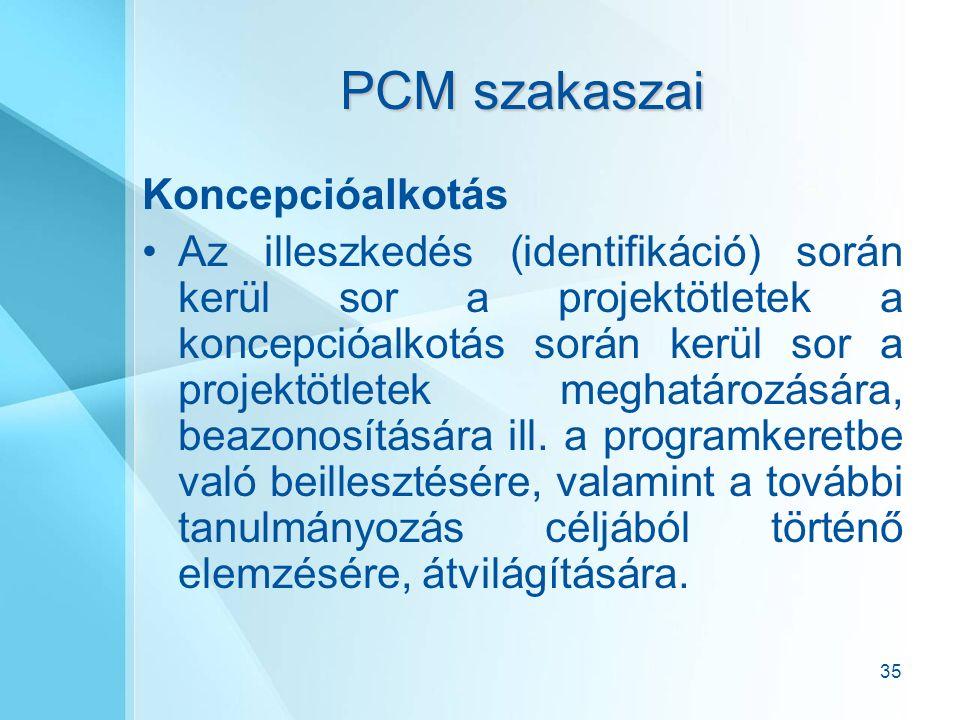 35 PCM szakaszai Koncepcióalkotás Az illeszkedés (identifikáció) során kerül sor a projektötletek a koncepcióalkotás során kerül sor a projektötletek meghatározására, beazonosítására ill.