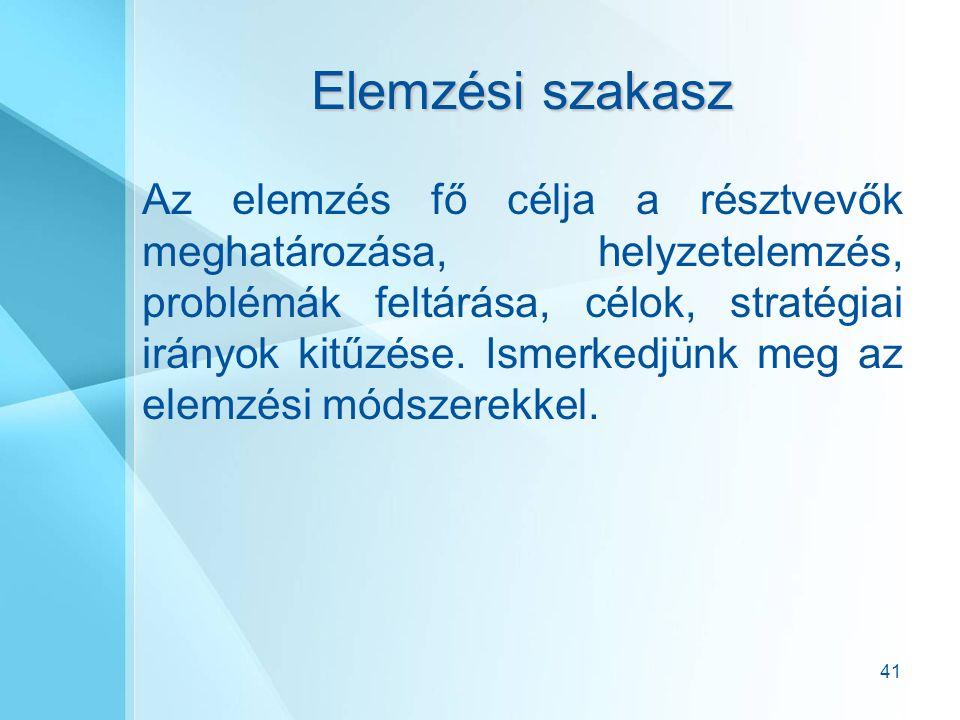 41 Elemzési szakasz Az elemzés fő célja a résztvevők meghatározása, helyzetelemzés, problémák feltárása, célok, stratégiai irányok kitűzése.