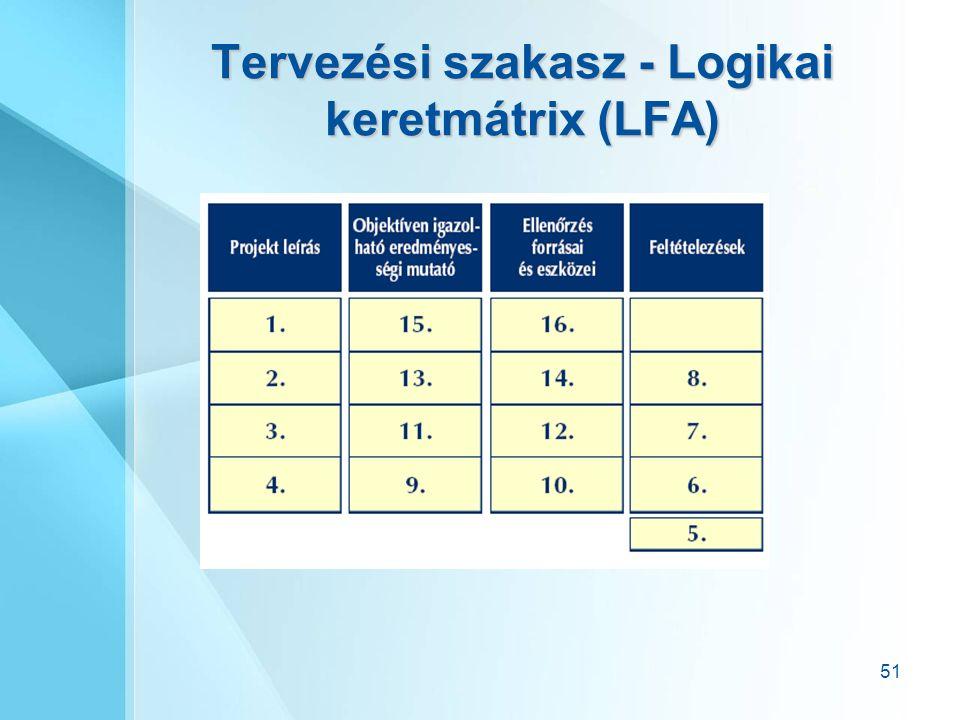51 Tervezési szakasz - Logikai keretmátrix (LFA)