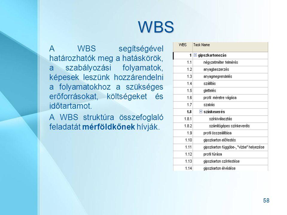 58 WBS A WBS segítségével határozhatók meg a hatáskörök, a szabályozási folyamatok, képesek leszünk hozzárendelni a folyamatokhoz a szükséges erőforrásokat, költségeket és időtartamot.