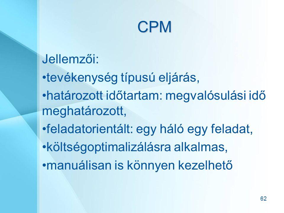 62 CPM Jellemzői: tevékenység típusú eljárás, határozott időtartam: megvalósulási idő meghatározott, feladatorientált: egy háló egy feladat, költségoptimalizálásra alkalmas, manuálisan is könnyen kezelhető
