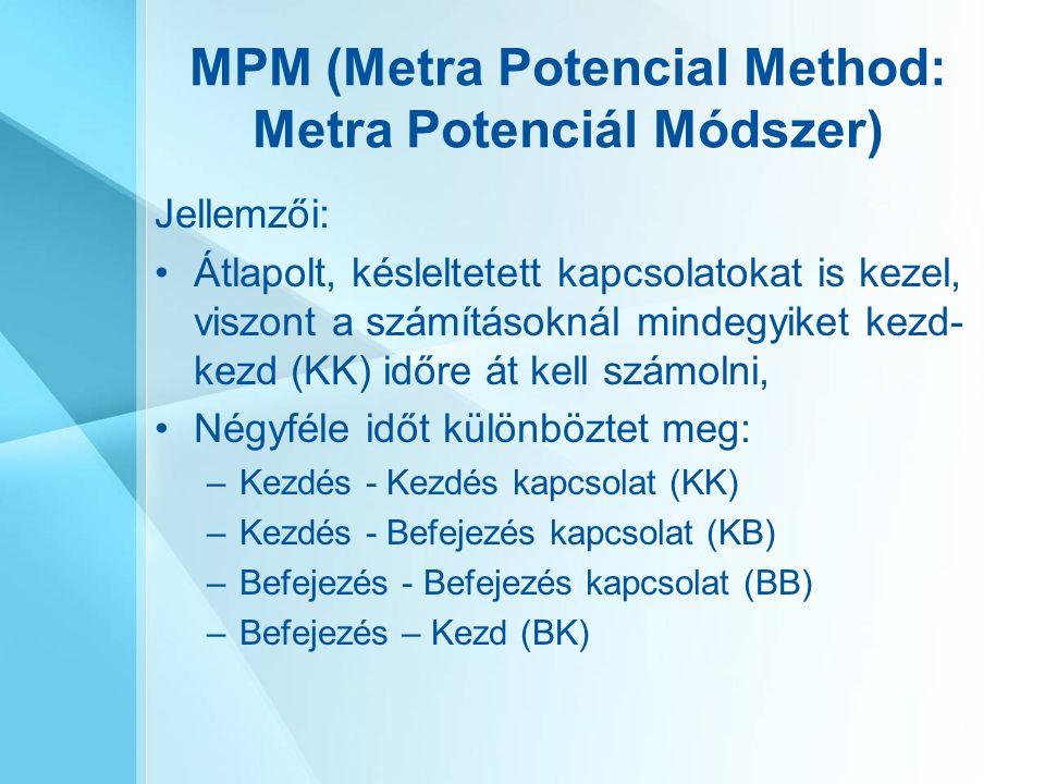 MPM (Metra Potencial Method: Metra Potenciál Módszer) Jellemzői: Átlapolt, késleltetett kapcsolatokat is kezel, viszont a számításoknál mindegyiket kezd- kezd (KK) időre át kell számolni, Négyféle időt különböztet meg: –Kezdés - Kezdés kapcsolat (KK) –Kezdés - Befejezés kapcsolat (KB) –Befejezés - Befejezés kapcsolat (BB) –Befejezés – Kezd (BK)
