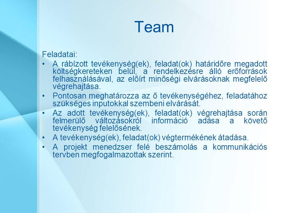 Team Feladatai: A rábízott tevékenység(ek), feladat(ok) határidőre megadott költségkereteken belül, a rendelkezésre álló erőforrások felhasználásával, az előírt minőségi elvárásoknak megfelelő végrehajtása.