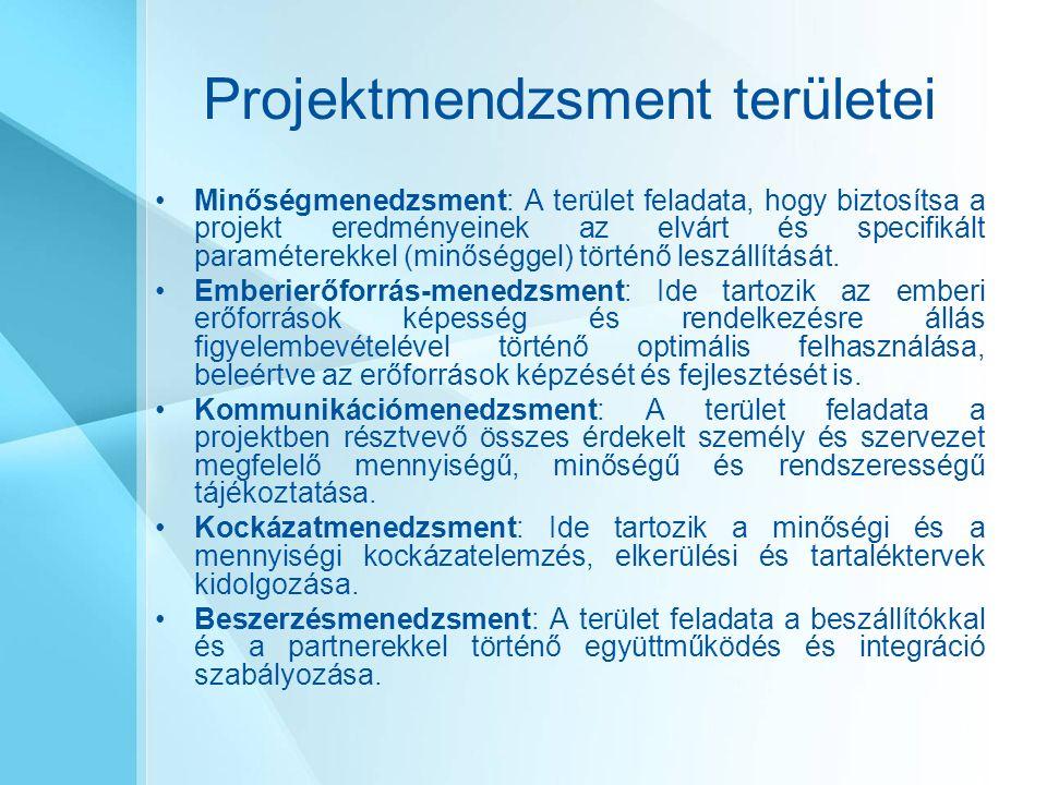 Projektmendzsment területei Minőségmenedzsment: A terület feladata, hogy biztosítsa a projekt eredményeinek az elvárt és specifikált paraméterekkel (minőséggel) történő leszállítását.