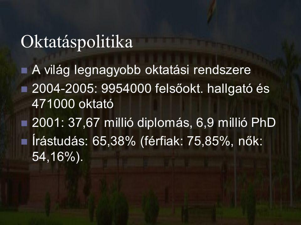 Oktatáspolitika A világ legnagyobb oktatási rendszere 2004-2005: 9954000 felsőokt. hallgató és 471000 oktató 2001: 37,67 millió diplomás, 6,9 millió P