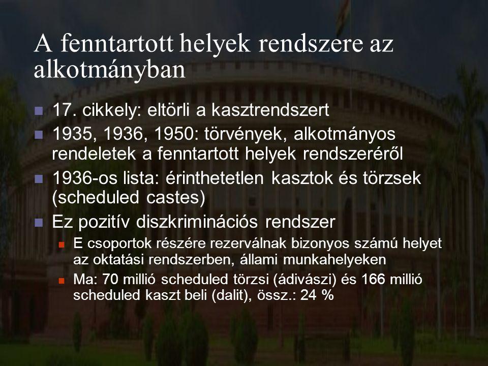 A fenntartott helyek rendszere az alkotmányban 17. cikkely: eltörli a kasztrendszert 1935, 1936, 1950: törvények, alkotmányos rendeletek a fenntartott