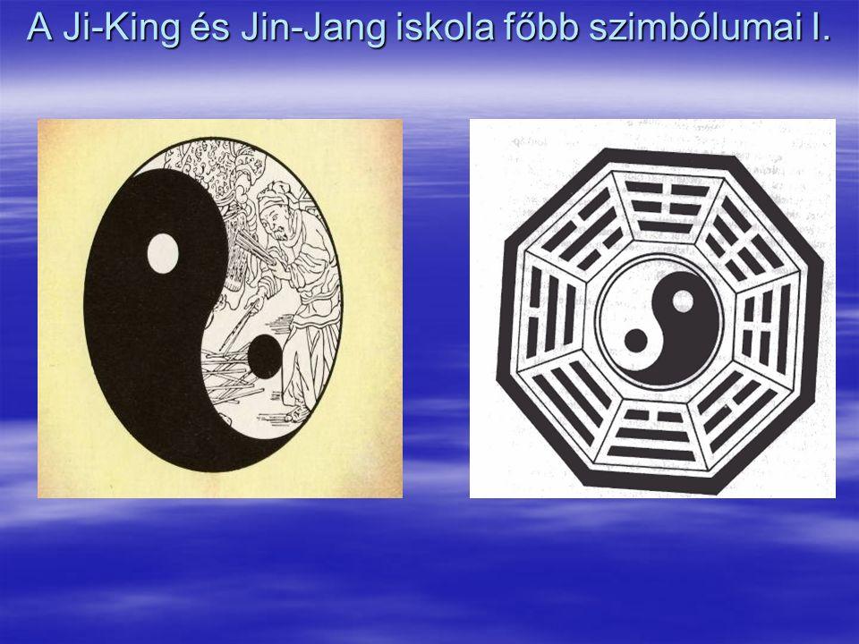 A Ji-King és Jin-Jang iskola főbb szimbólumai I.