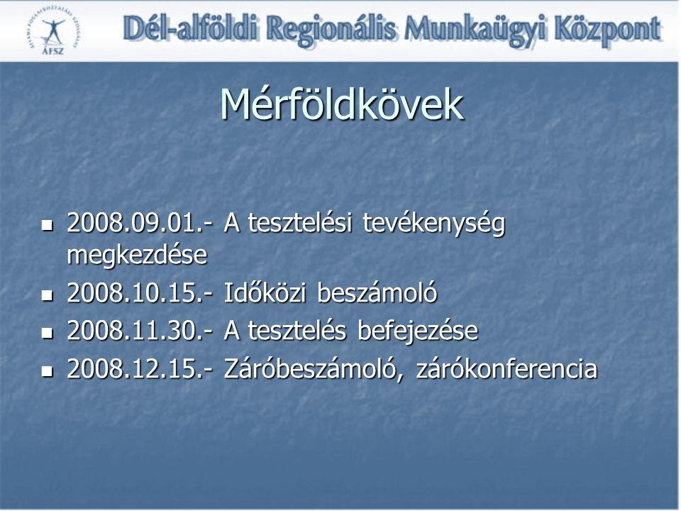 Mérföldkövek 2008.09.01.- A tesztelési tevékenység megkezdése 2008.09.01.- A tesztelési tevékenység megkezdése 2008.10.15.- Időközi beszámoló 2008.10.15.- Időközi beszámoló 2008.11.30.- A tesztelés befejezése 2008.11.30.- A tesztelés befejezése 2008.12.15.- Záróbeszámoló, zárókonferencia 2008.12.15.- Záróbeszámoló, zárókonferencia