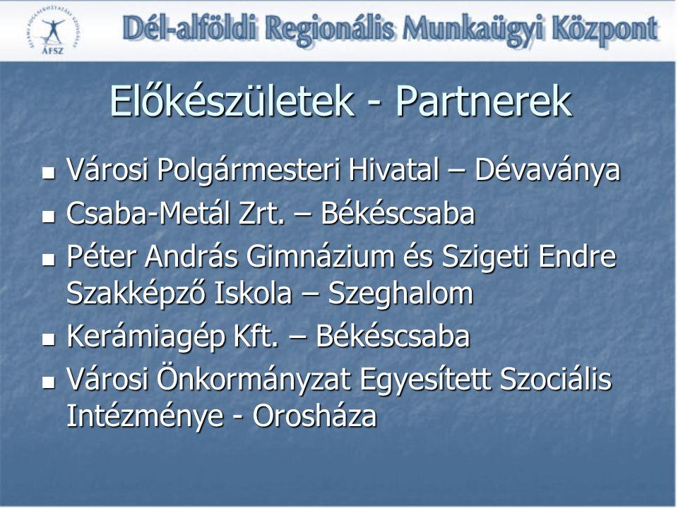 Előkészületek - Partnerek Városi Polgármesteri Hivatal – Dévaványa Városi Polgármesteri Hivatal – Dévaványa Csaba-Metál Zrt.