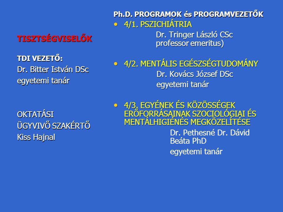 TISZTSÉGVISELŐK Ph.D. PROGRAMOK és PROGRAMVEZETŐK 4/1.