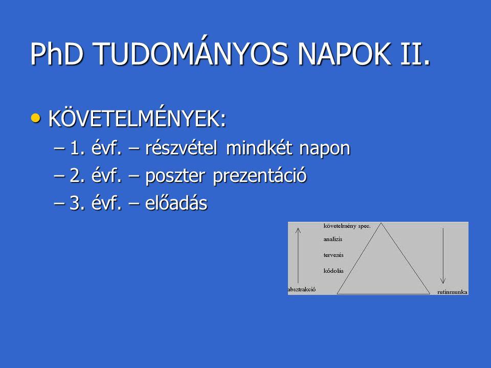 PhD TUDOMÁNYOS NAPOK II. KÖVETELMÉNYEK: KÖVETELMÉNYEK: –1.
