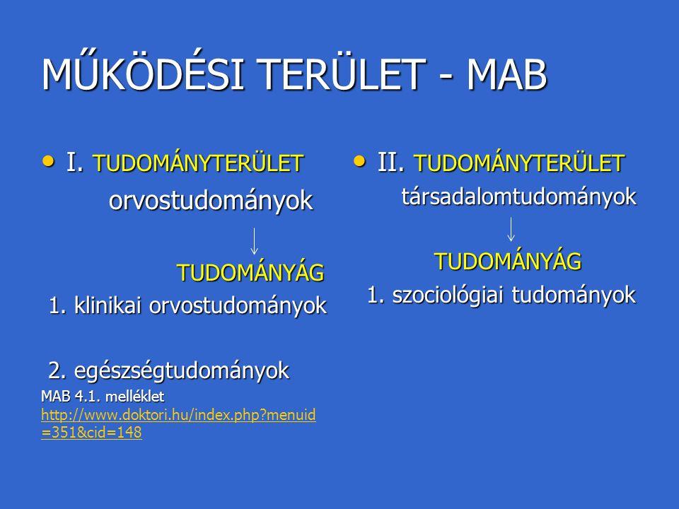 MŰKÖDÉSI TERÜLET - MAB I.TUDOMÁNYTERÜLET I. TUDOMÁNYTERÜLETorvostudományokTUDOMÁNYÁG 1.
