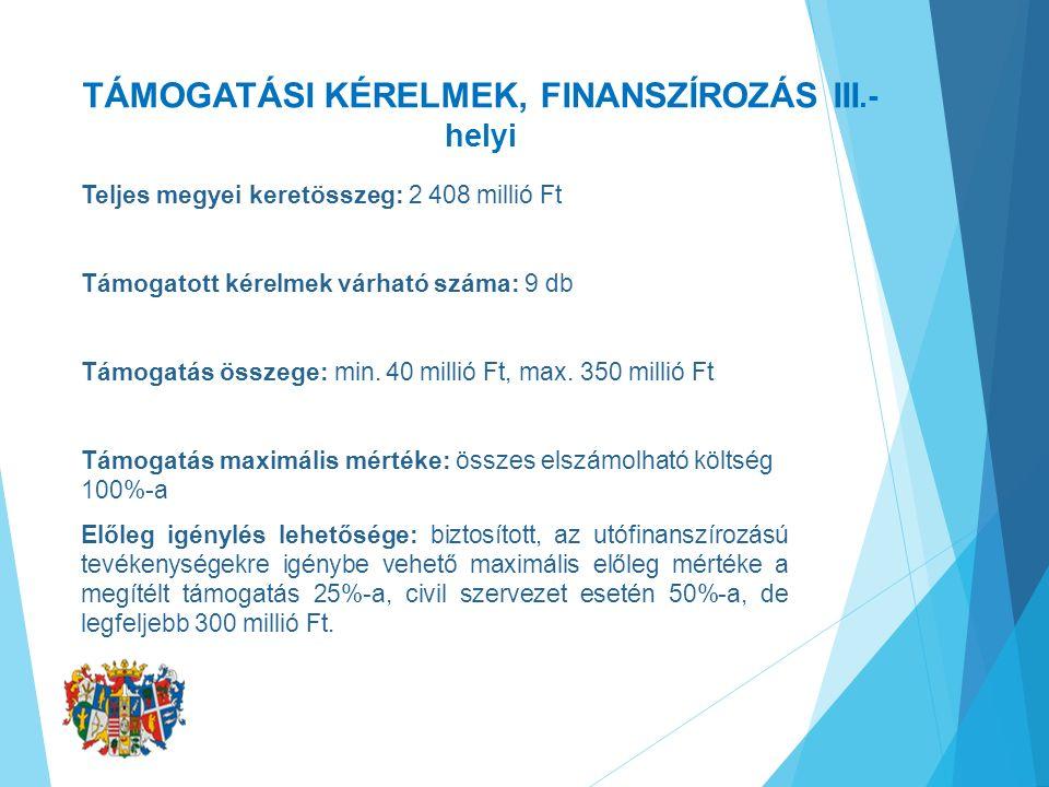 TÁMOGATÁSI KÉRELMEK, FINANSZÍROZÁS III.- helyi Teljes megyei keretösszeg: 2 408 millió Ft Támogatott kérelmek várható száma: 9 db Támogatás összege: min.