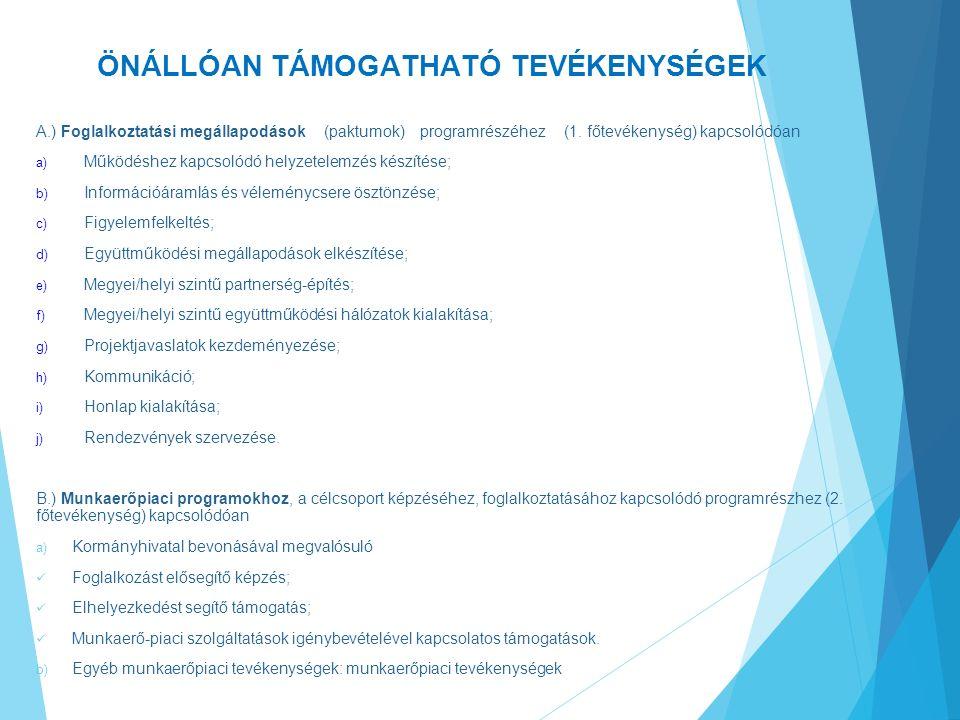 ÖNÁLLÓAN TÁMOGATHATÓ TEVÉKENYSÉGEK A.) Foglalkoztatásimegállapodások(paktumok)programrészéhez(1.