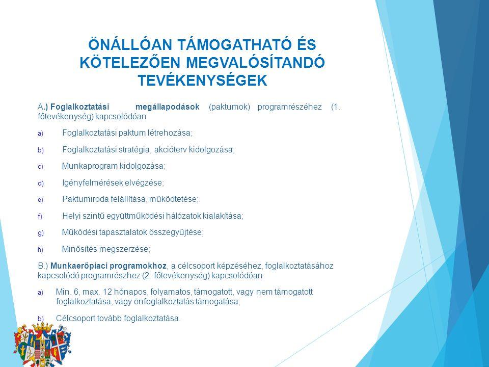 ÖNÁLLÓAN TÁMOGATHATÓ ÉS KÖTELEZŐEN MEGVALÓSÍTANDÓ TEVÉKENYSÉGEK A.) Foglalkoztatási megállapodások(paktumok)programrészéhez(1.