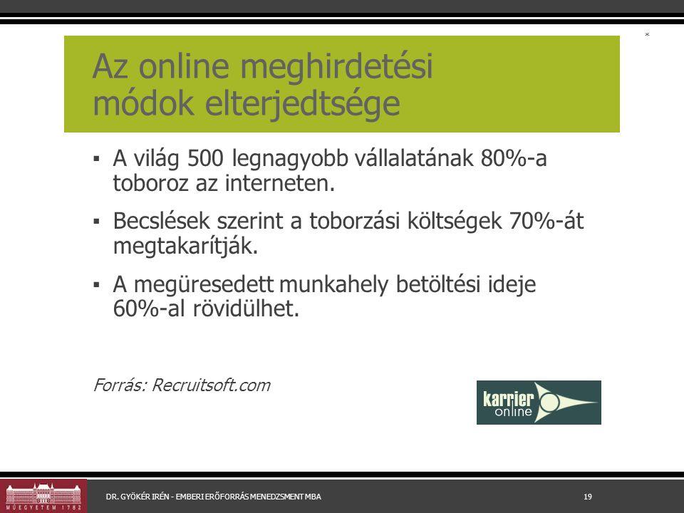 Az online meghirdetési módok elterjedtsége ▪ A világ 500 legnagyobb vállalatának 80%-a toboroz az interneten. ▪ Becslések szerint a toborzási költsége